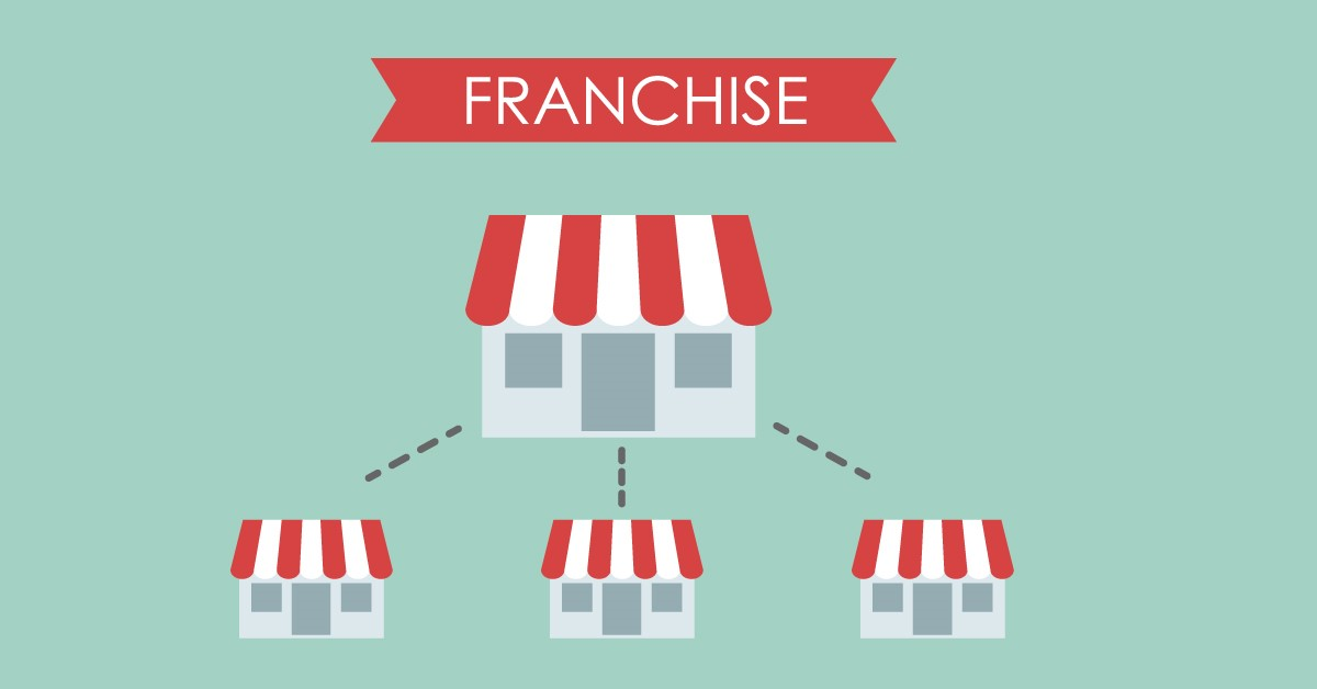 Image for How to Create a Franchise System