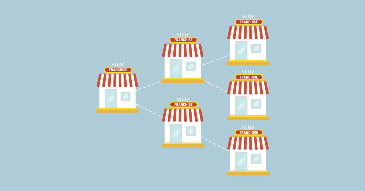 Image for Franchise Re-Sales: How to Maximize Value for the Sales of Existing Franchise Units